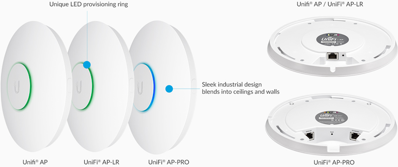 Unifi Enterprise 802 11n Long Range Ap